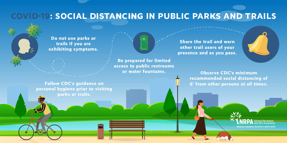 COVID-19 NRPA social distancing in public parks and trails